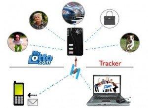 Что такое Tracker?
